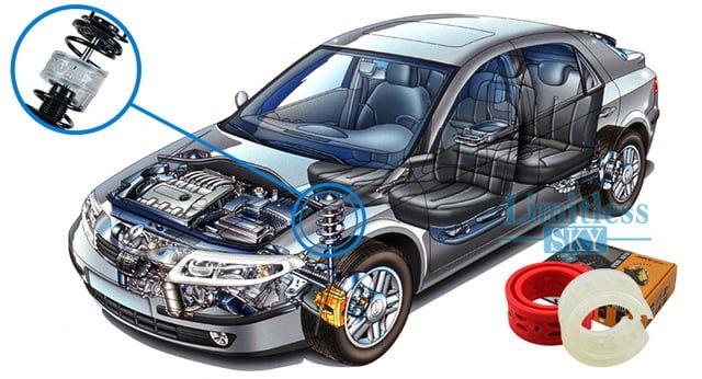 Bilhold i forhold til hvor mye man bruker bilen
